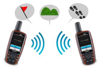 ワイヤレスデータ通信