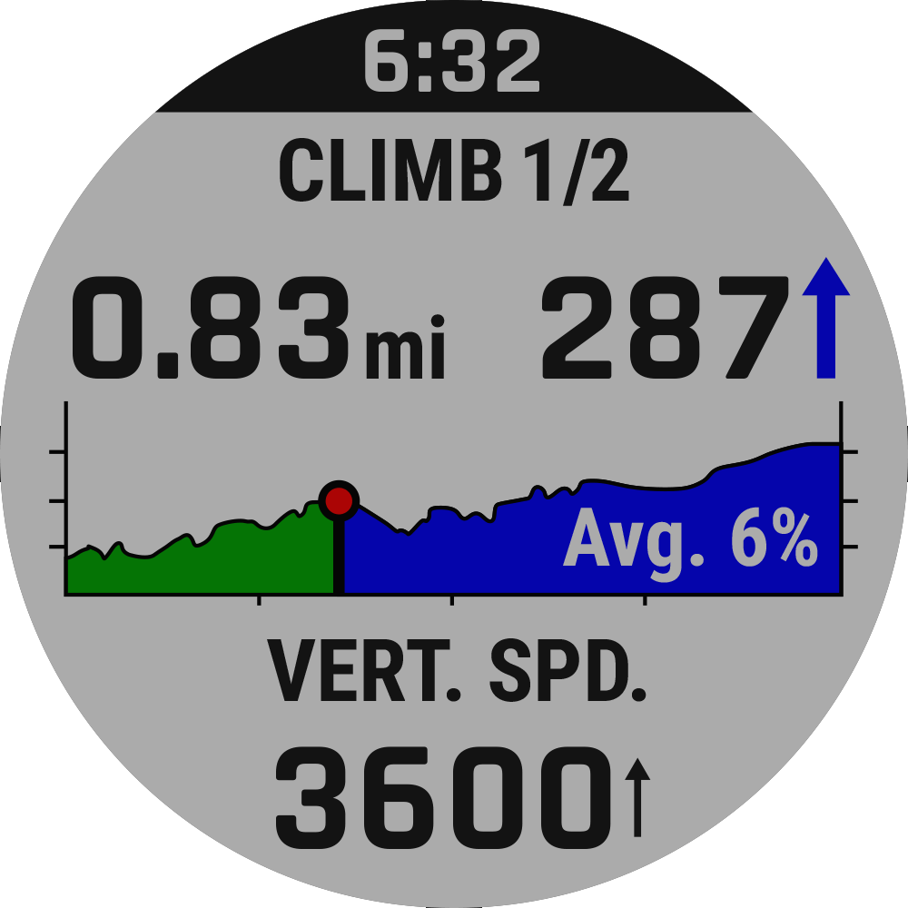 ClimbPro機能